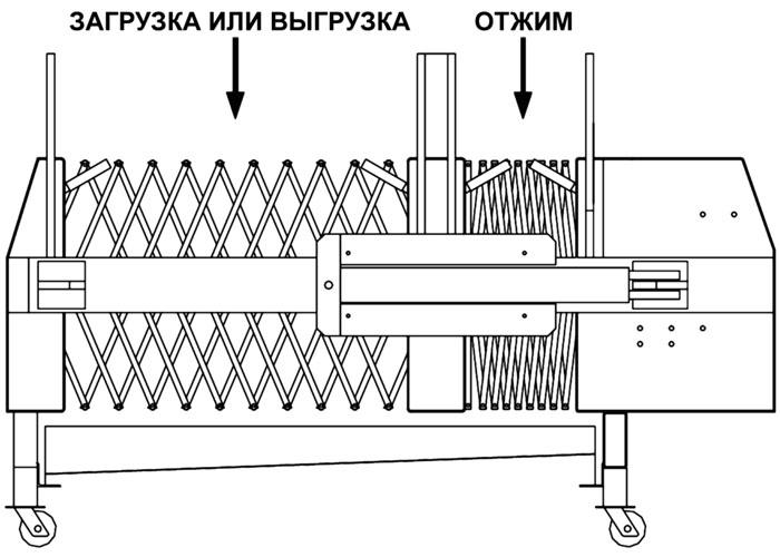 Схема работы (загрузка